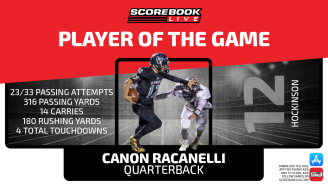 Player of the Week (Canon Racanelli) (Hockinson) (WA)